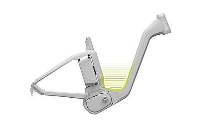 csm_FLYER_E-Bikes_low_step_through_91576